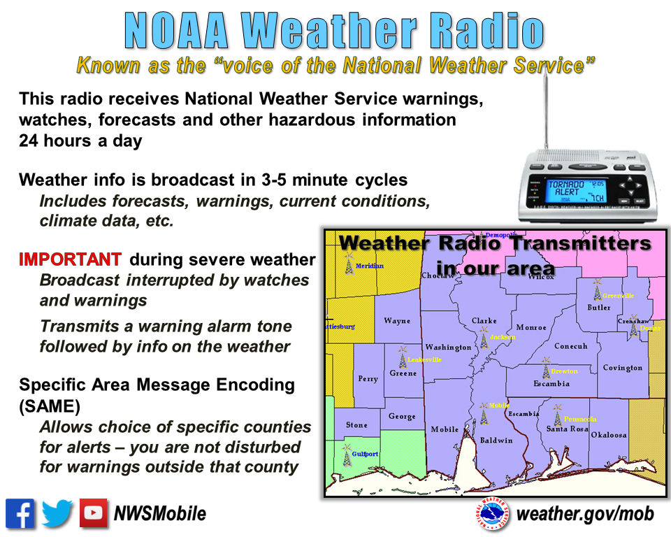 Nws Mobile Broadcasts Continuous Weather Information To Parts Of Southeast Mississippi Southwest Alabama And The Northwest Florida Panhandle On The