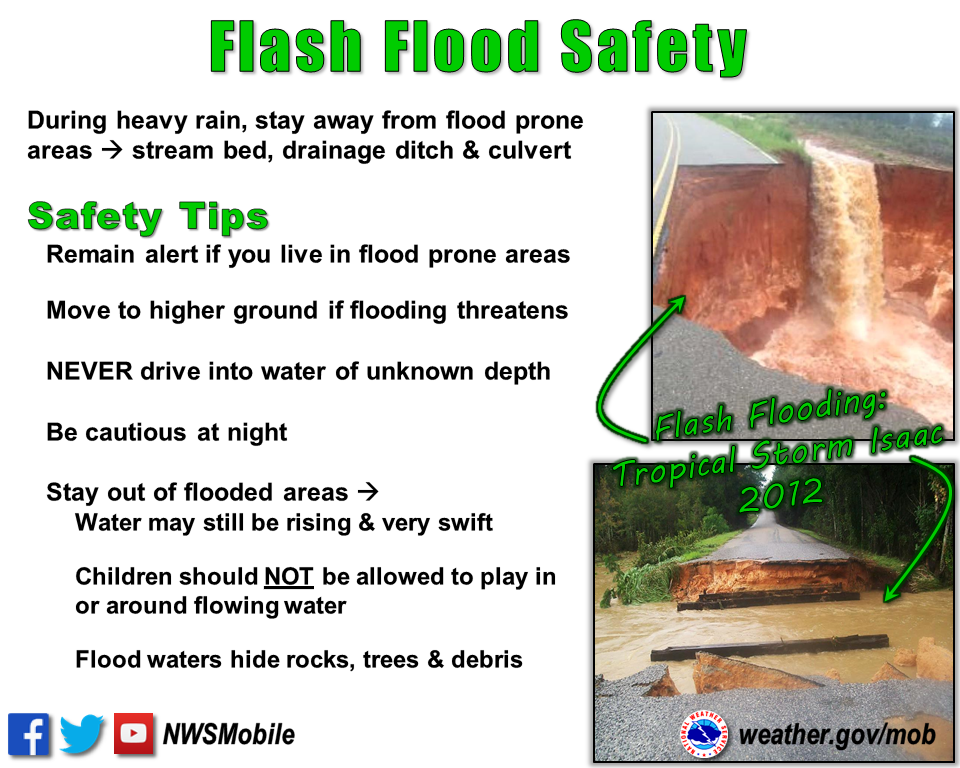 Severe Weather Awareness Week - Flood Safety