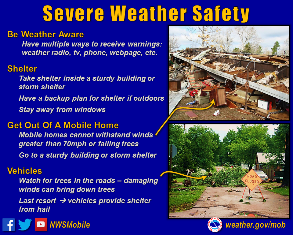 Severe Weather Safety : Severe weather awareness week thunderstorms
