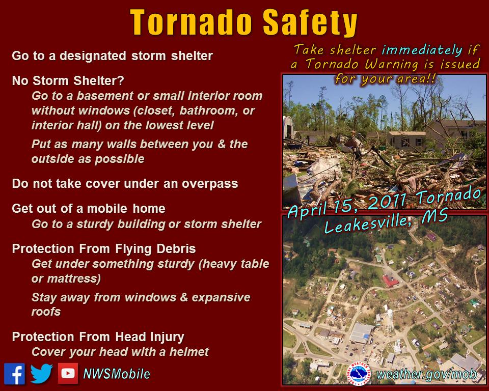 Tips_TorSafety Image Result For Tornado Shelter In Basement