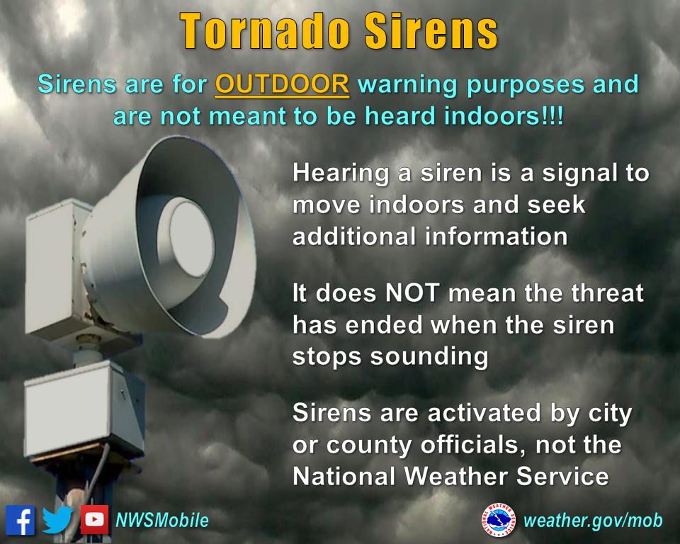 Severe Weather Preparedness Week ~ Day 5 ~ Weather Alerts