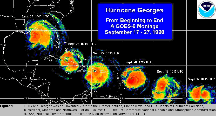 Georges trajectory Sep 17-27