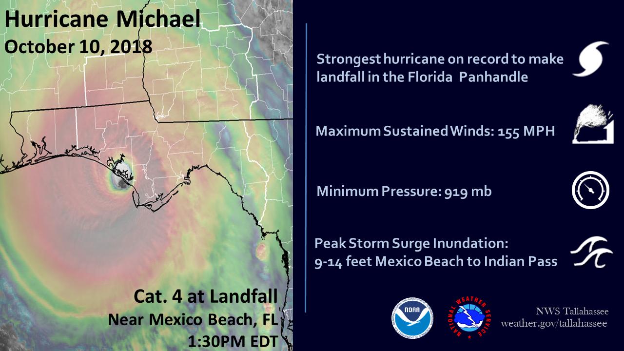 Map Of Florida Panhandle Hotels.Hurricane Michael 2018
