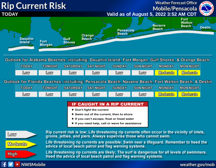 Rip Current 4 Day Outlook For More Information Go To Https Www Weather Gov Beach Mob
