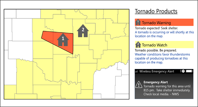 Tornado Watch vs. Warning