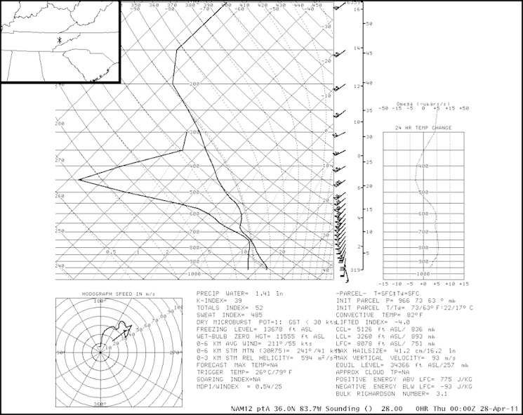 Sounding from the NAM12 model over central east Tennessee at 0000 UTC on 28 April 2011