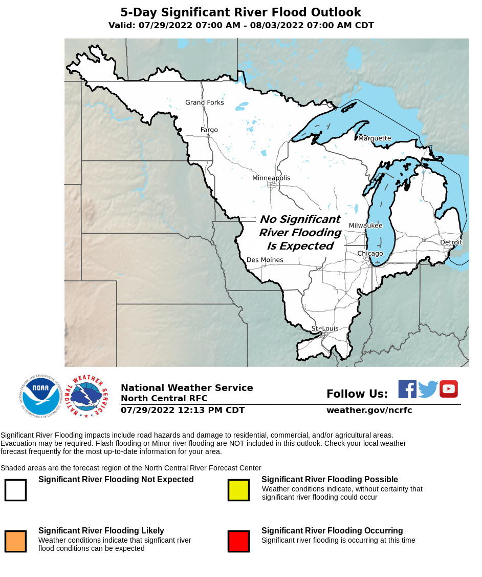 river flood outlook