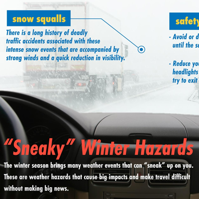 Are you prepared for 'sneaky' winter hazards?