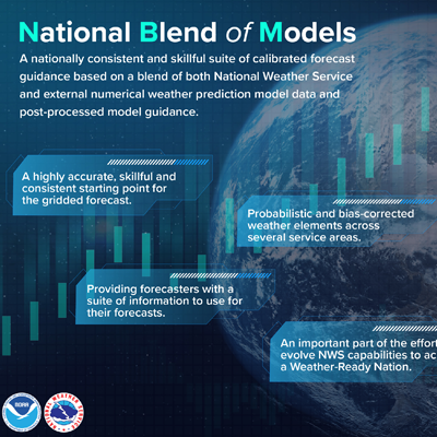 Greater than the Sum of its Parts... The NWS National Blend of Models