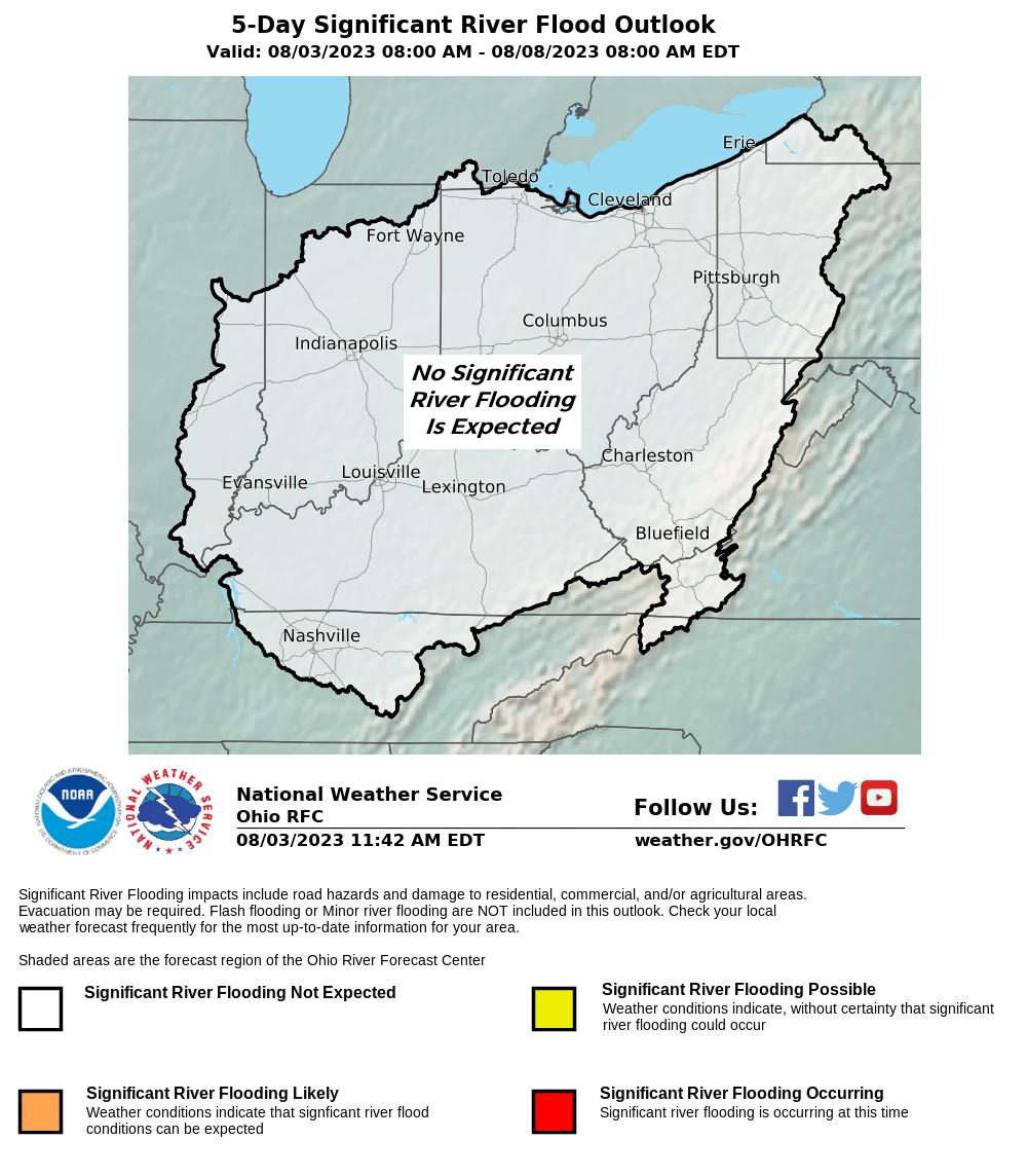 Ohio River Basin Flood Outlook