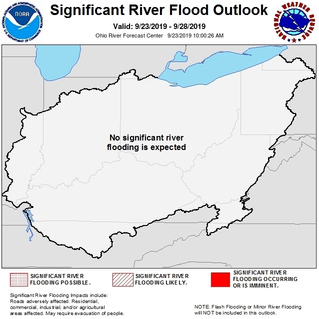 Ohio River Forecast Center Significant Flood Outlook