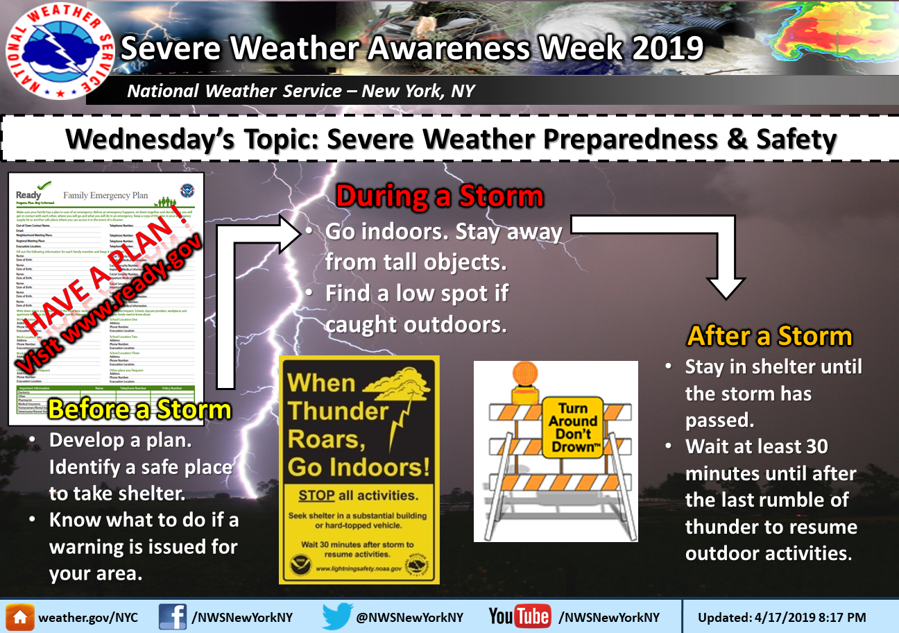 Severe Weather Safety : Nws new york ny severe weather page