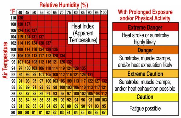 Heatindex Current Events Map Chart