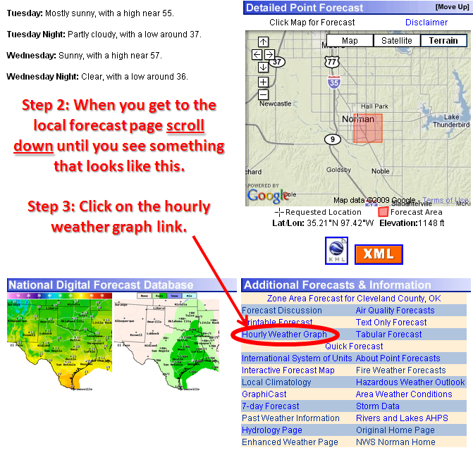 How To Make A Weather Map.Nws Norman Ok Hourly Weather Graph