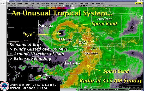 Radar Image of the August 18-19, 2007 Tropical Storm Erin Remnants