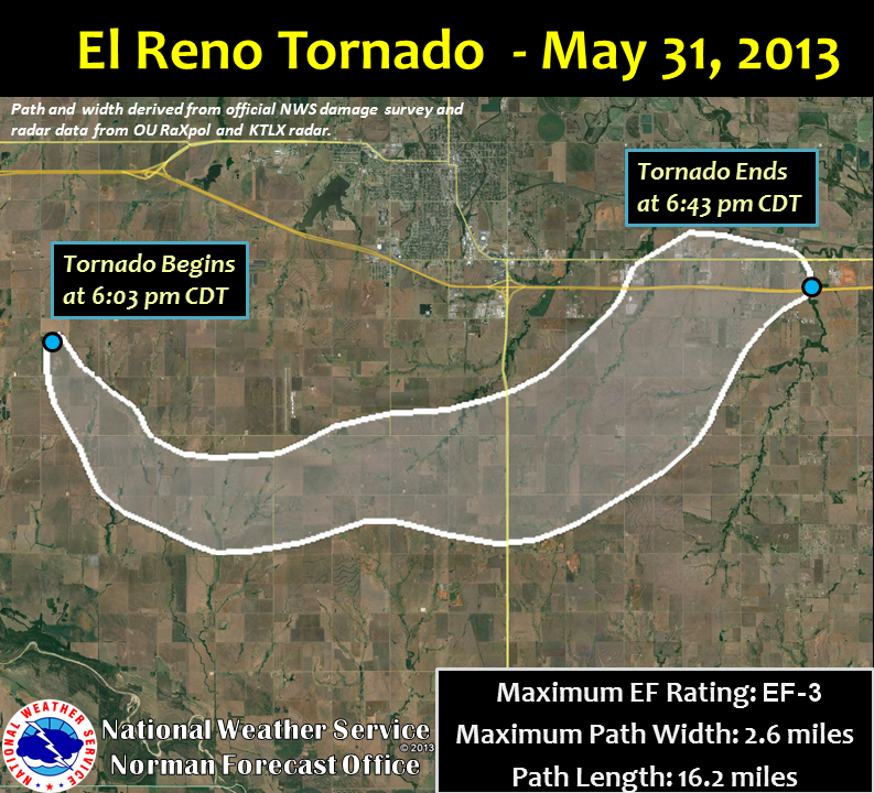 May 31, 2013 EF3 El Reno Tornado Damage Path