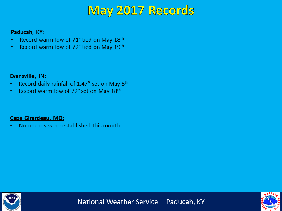 Listing of records for Paducah, Evansville, and Cape Girardaeu