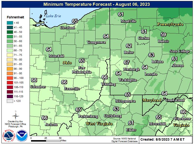 Tomorrow S Minimum Temperature