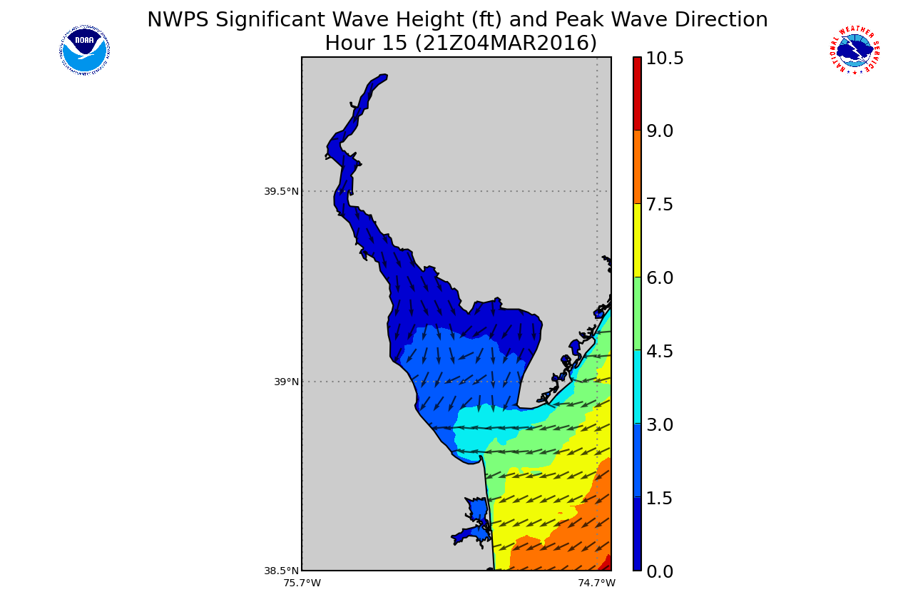 Wave Height - click to enlarge
