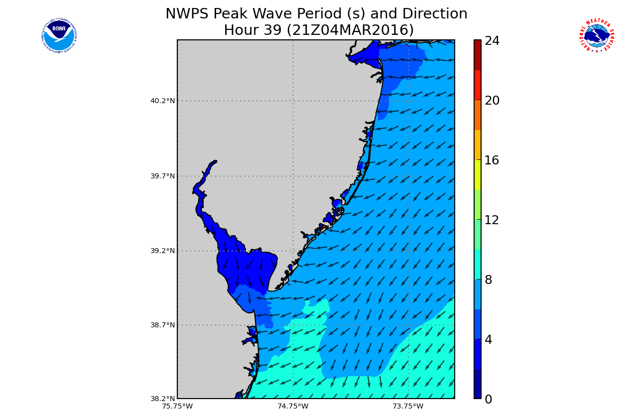 Wave Period -click to enlarge