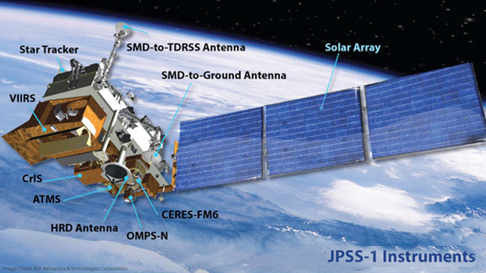NOAA Satellite and Information Service