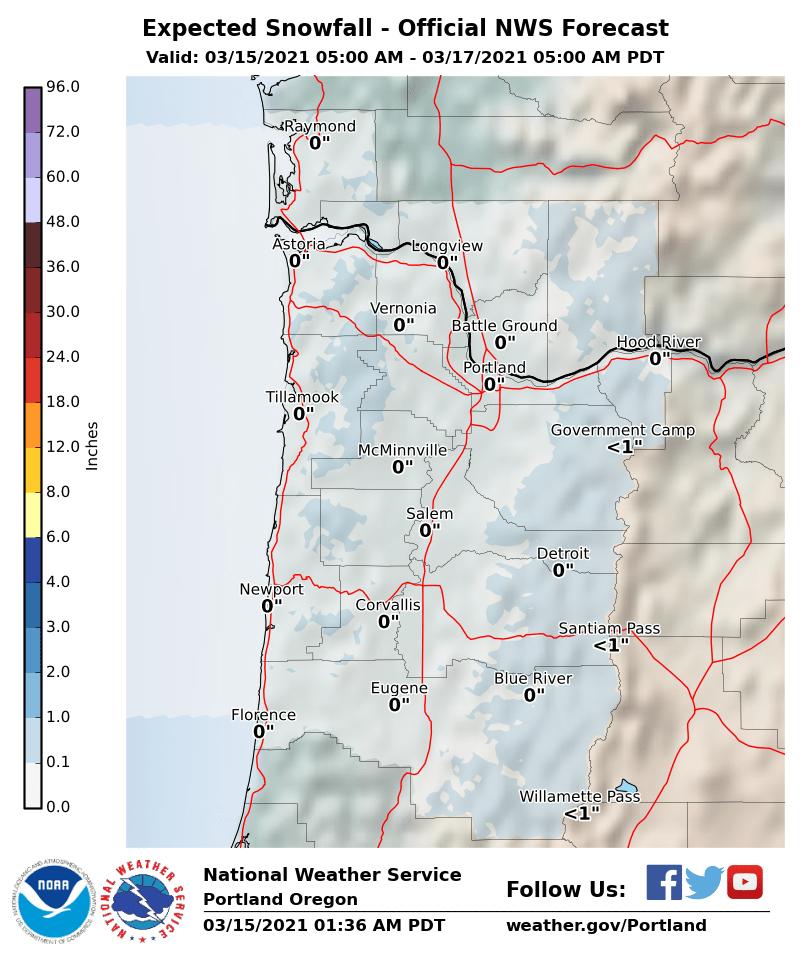 Snowfall Prediction Missing