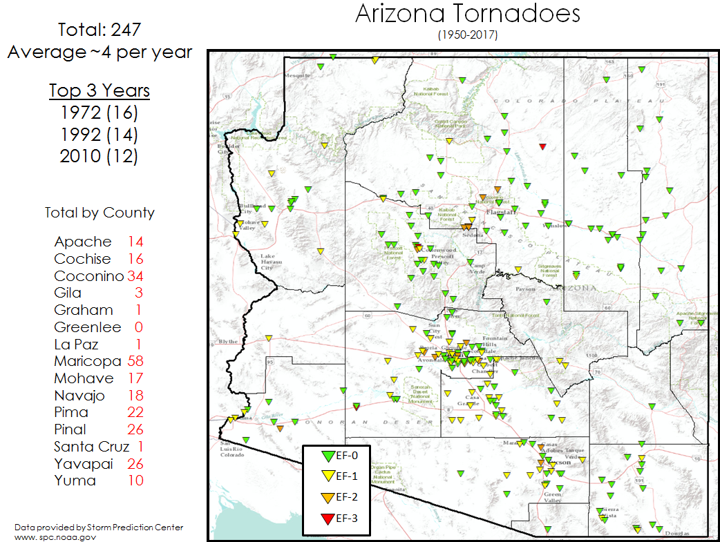 Historical Tornadoes in AZ