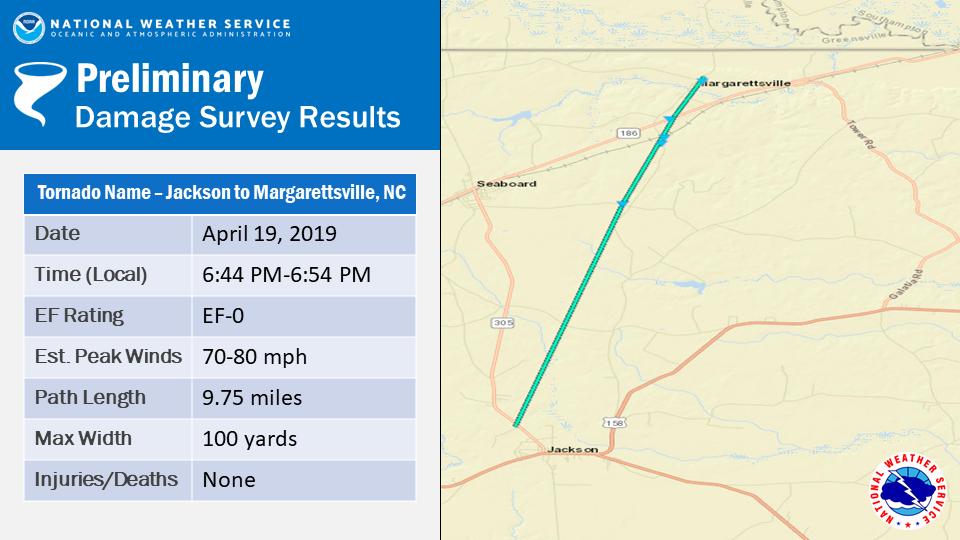 April 19, 2019 North Carolina Tornado Outbreak on map of lee county nc, map of harnett county nc, map of haywood county nc, map of gaston county nc, map of new hanover county nc, map of duplin county nc, map of halifax county nc, map of bertie county nc, map of lincoln county nc, map of wayne county nc, map of pitt county nc, map of person county nc, map of moore county nc, map of rockingham county nc, map of forsyth county nc, map of vance county nc, map of jackson county nc, map of washington county nc, map of alexander county nc, map of henderson county nc,