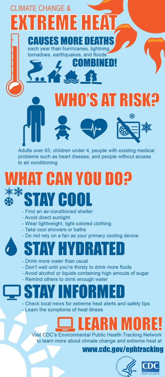 Prevent dehydration for safe and healthy summer