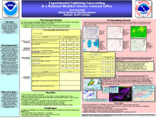Poster example - Experimental Lightning Forecasting in a National Weather Service Forecast Office - click to enlarge