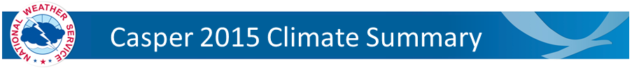 Casper Climate Summary Banner