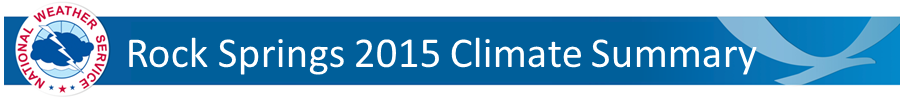 Rock Springs Climate Summary Banner