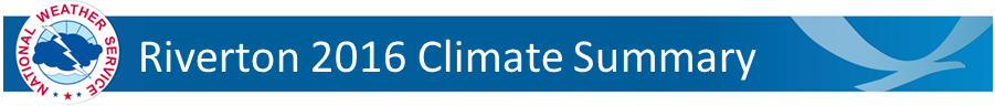 Riverton Climate Summary Banner