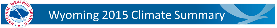 Lander Climate Summary Banner