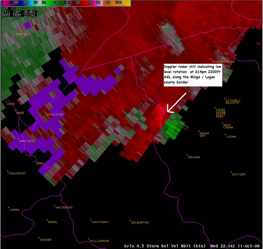0.5 Degree Storm Relative Velocity