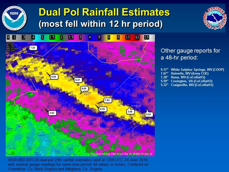 Rainfall Estimates from June 23rd, 2016