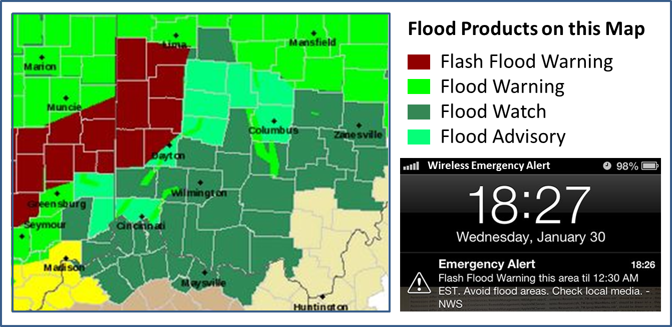 Flood Warning Vs Watch