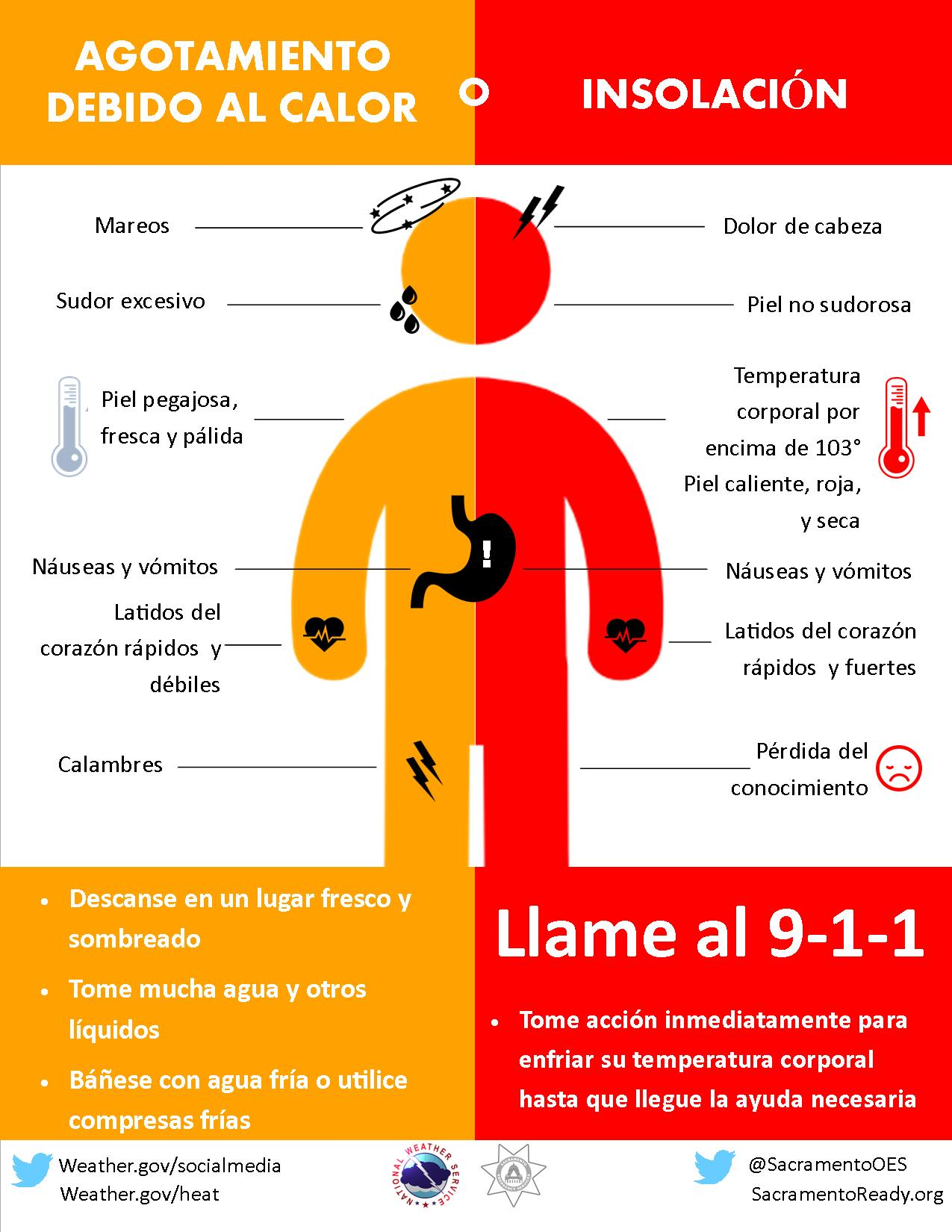 https://www.weather.gov/images/safety/Heat_Illness_Spanish.jpg