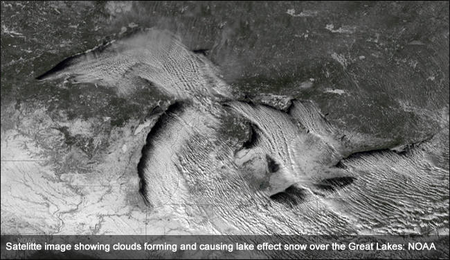 What is a Lake Effect Snow?