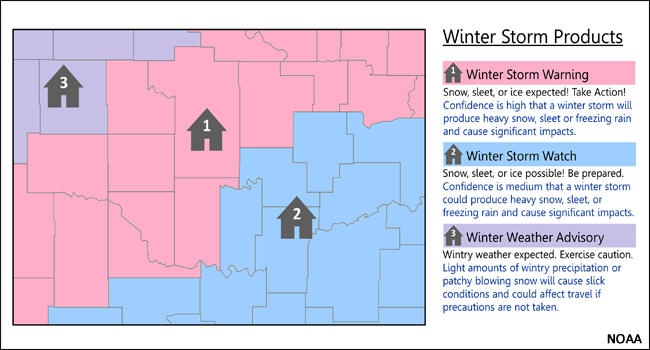image relating to Printable Wind Chill Chart titled Winter season Weather conditions Warnings, Watches and Advisories