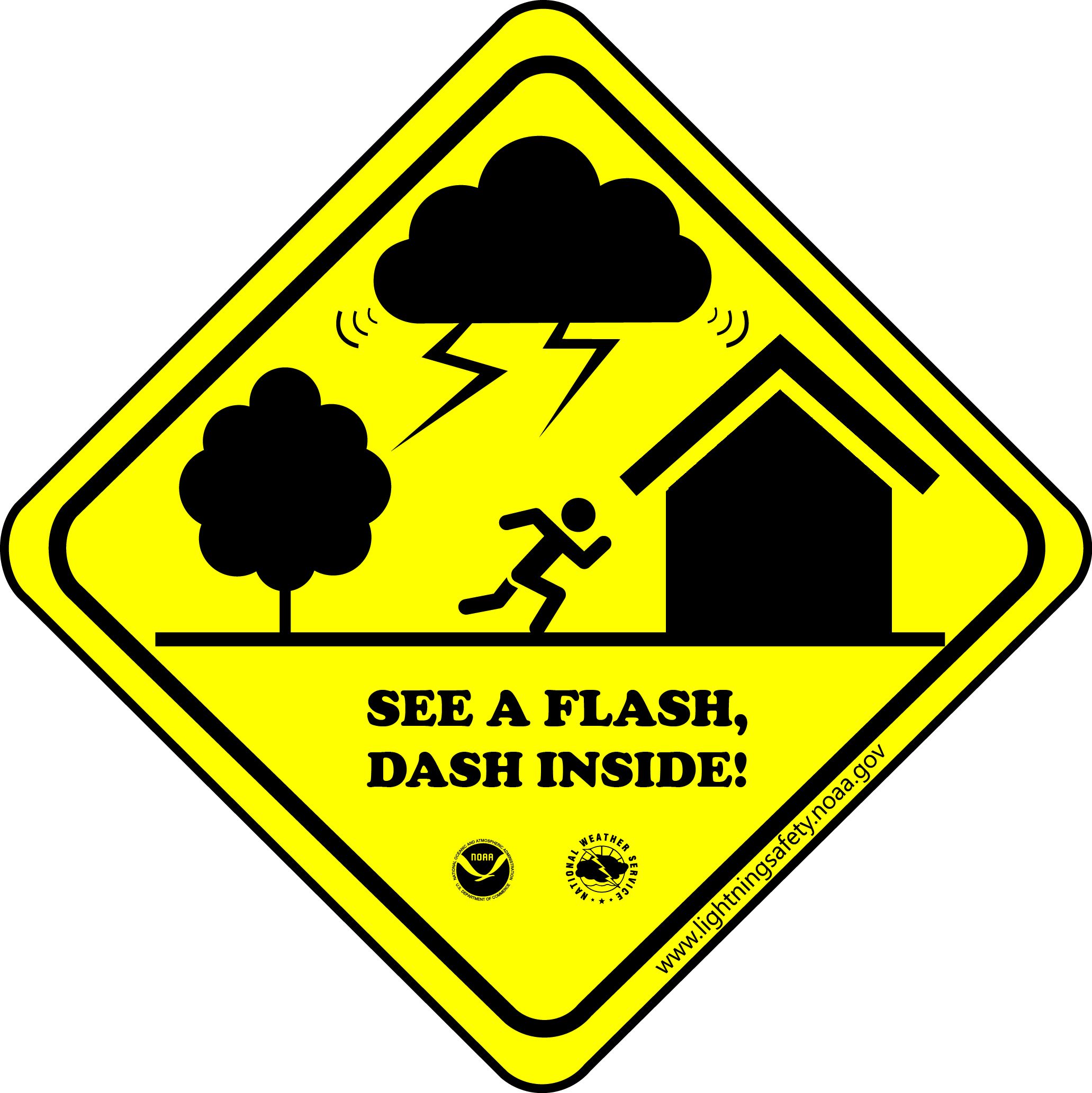 lightning safety tips and resources