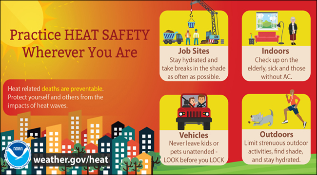 Heat Safety Topics