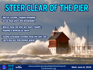 Steer Clear of The Pier.  Rip currents tend to form near peers.  Don't get caught in a deadly current.