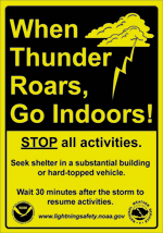 When thunder roars, go indoors sign