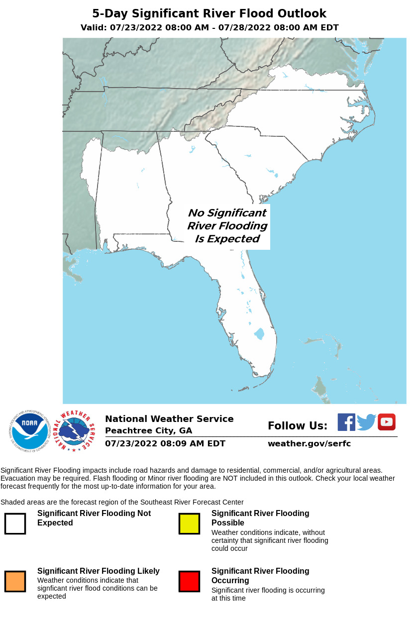 SERFC Significant River Flood Outlook