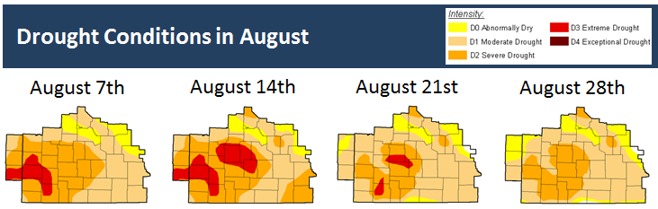 August 2018 Drought Conditions