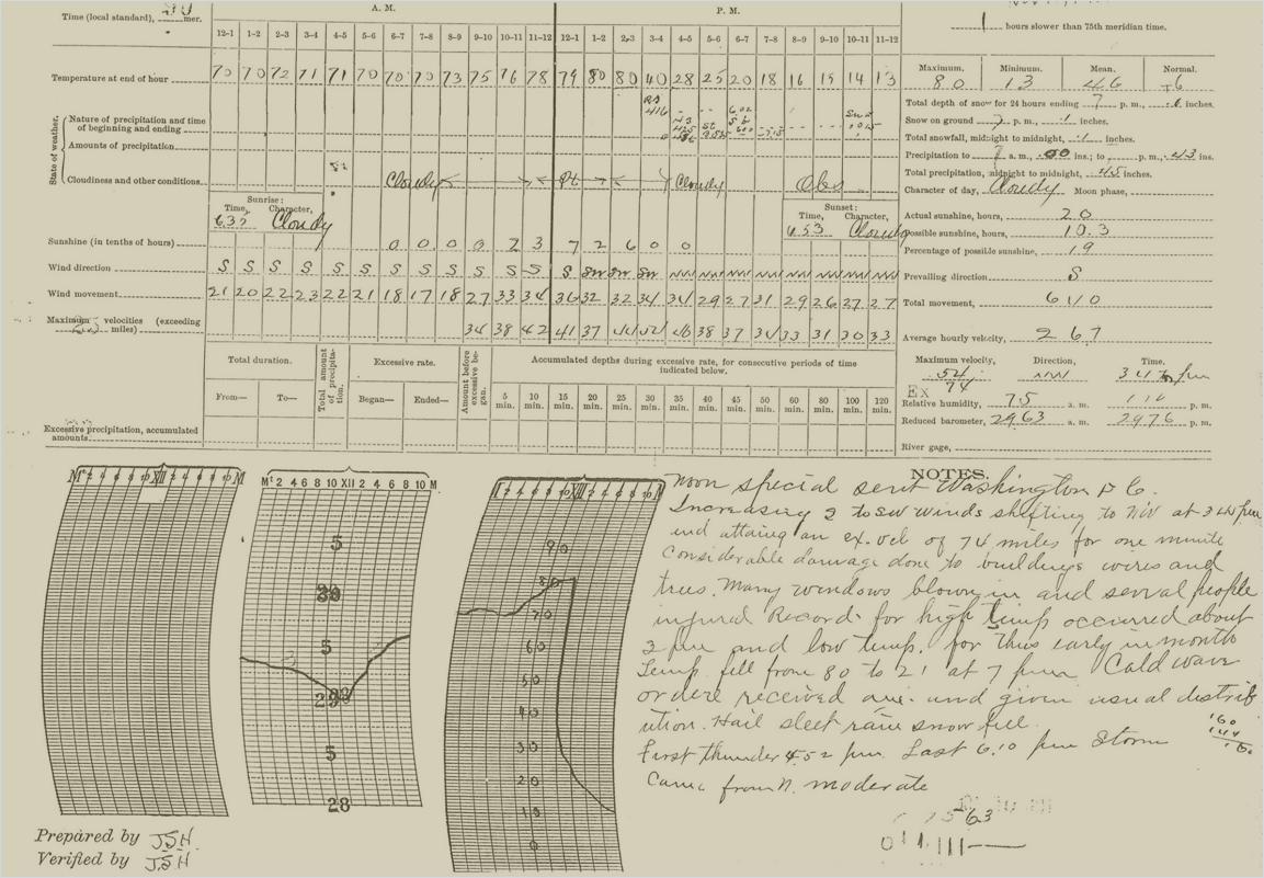 SGF Observation Chart - November 1911