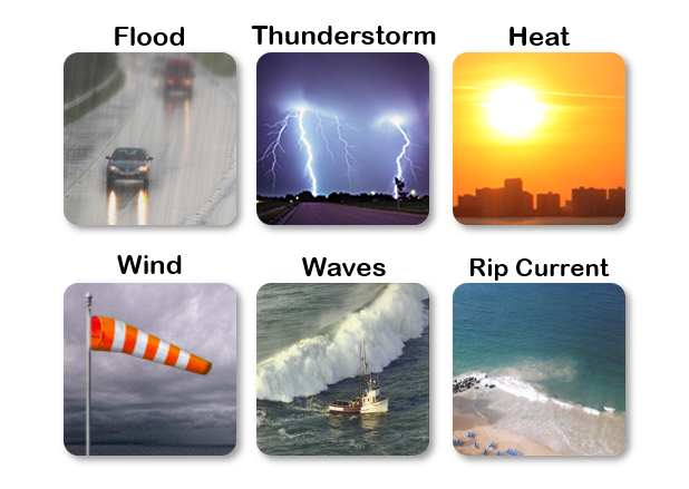 Real Time Weather Threats