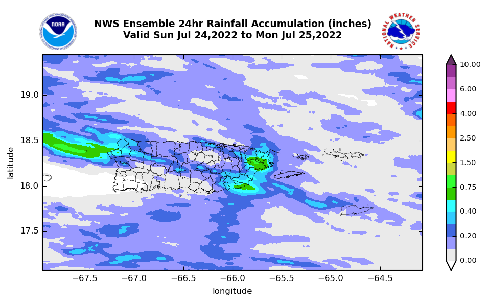 Rainfall Accumulation