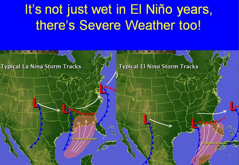 Map showing winter storm tracks in El Niño versus La Niña years.